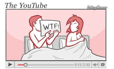 Youtube gusta sitios sexuales